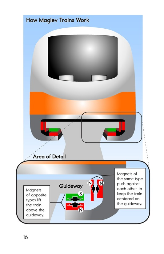 Book Preview For High-Speed Trains Page 16