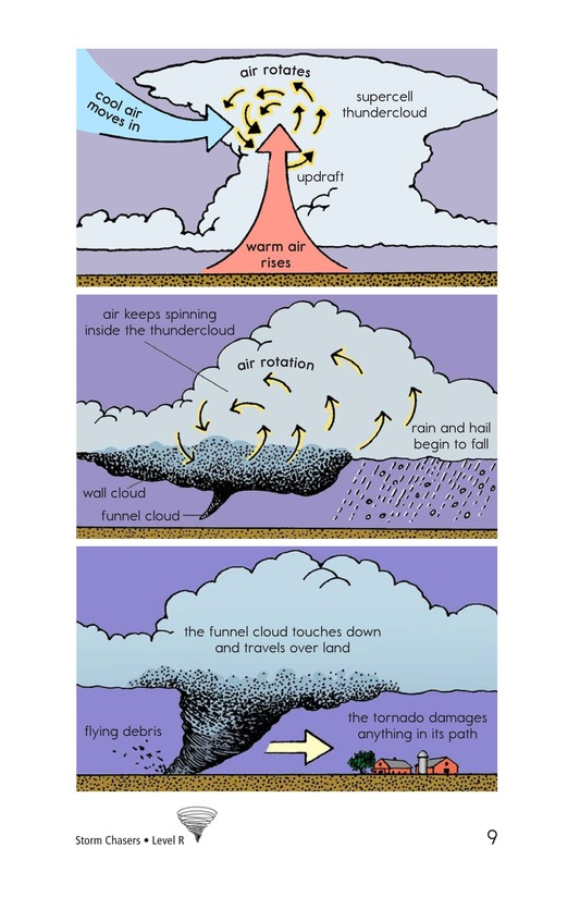 Book Preview For Storm Chasers Page 9