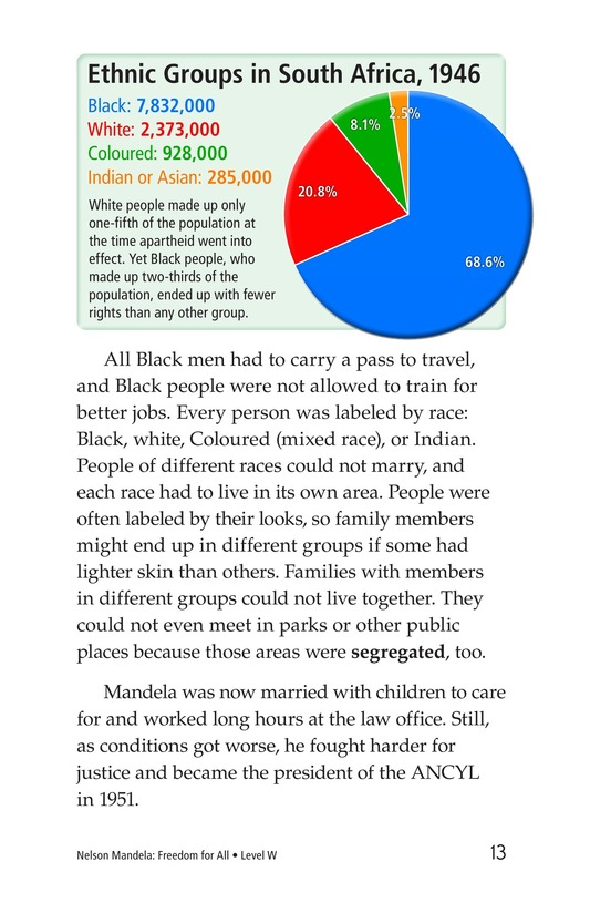 Book Preview For Nelson Mandela Page 13