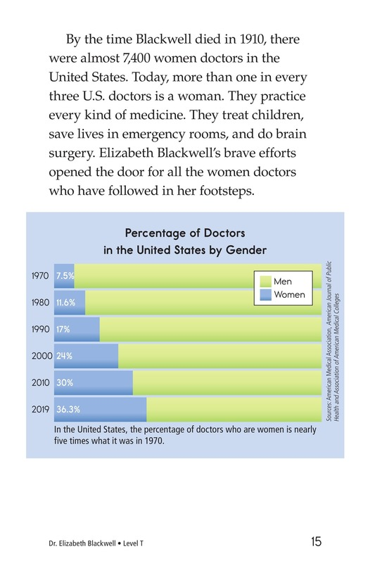 Book Preview For Elizabeth Blackwell: America's First Woman Doctor Page 15