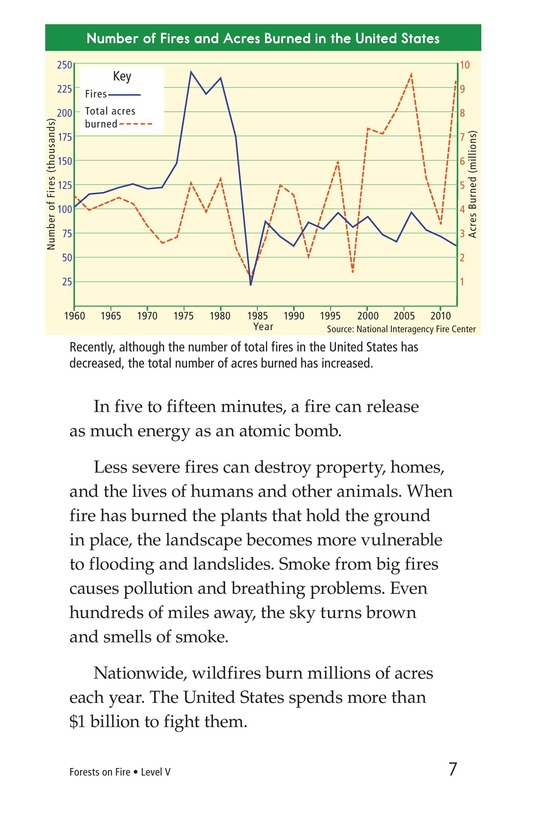 Book Preview For Forests on Fire Page 7
