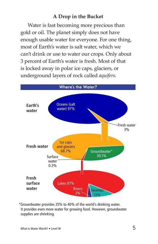 Book Preview For What Is Water Worth? Page 5