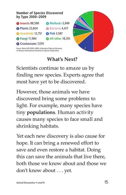 Book Preview For Animal Discoveries Page 15