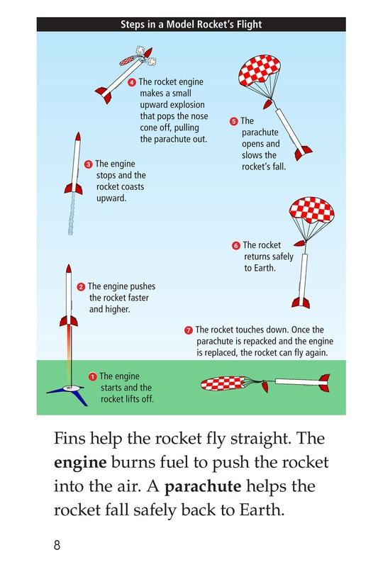 Book Preview For Model Rockets Page 8