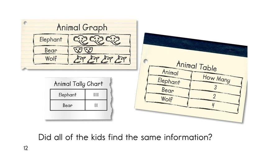 Book Preview For Zoo Data Page 12