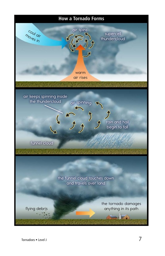 Book Preview For Tornadoes Page 7