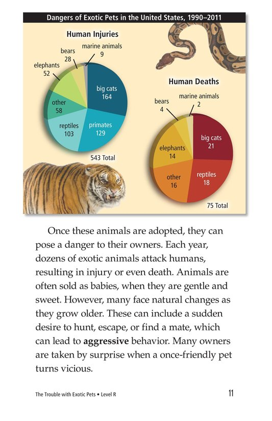 Book Preview For The Trouble with Exotic Pets Page 11