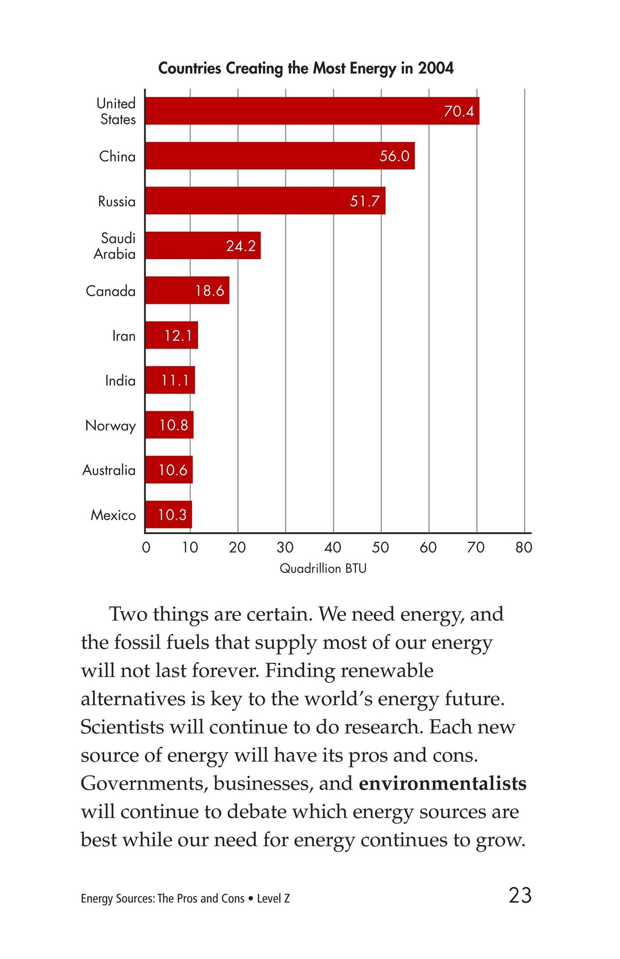 Book Preview For Energy Sources: The Pros and Cons Page 23